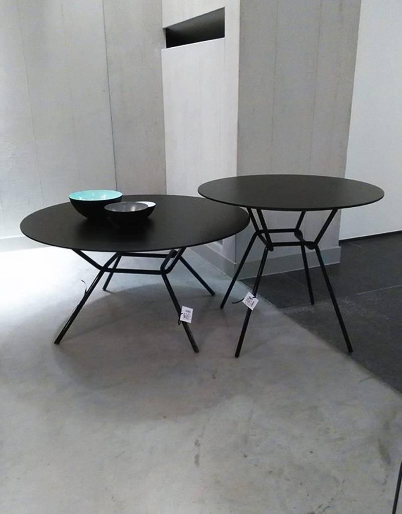 PROSTORIA TOONZAALMODEL STRAIN TABLES