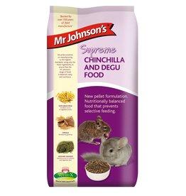 Mr Johnsons Supreme Chinchilla & Degu Pellet 900g