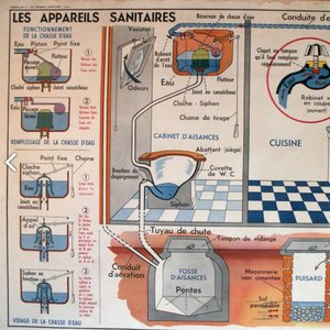 Poster Appareils Sanitaires