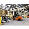 Sky High Rental Elektrische Heftruck huren 2.5 ton
