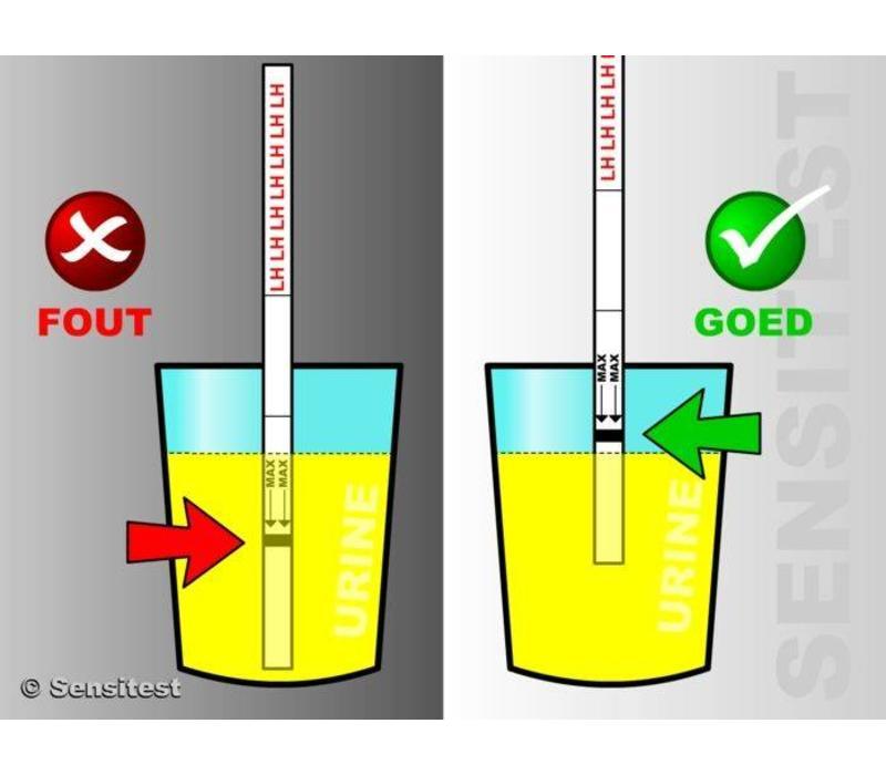 Ovulatietest (12 tests)