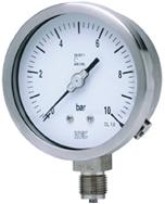 ITEC Pressure product