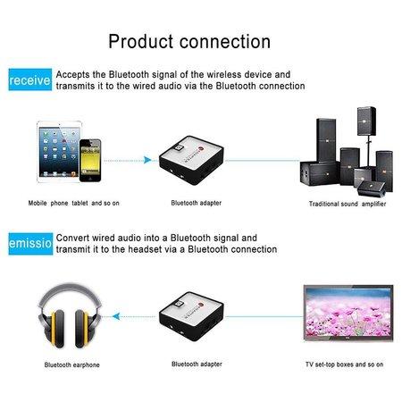 BTI-039 Bluetooth Transmitter 2-in-1 Ontvanger P3.5mm Audio Adapter - Zwart / Wit