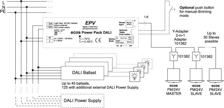 DALI schematic