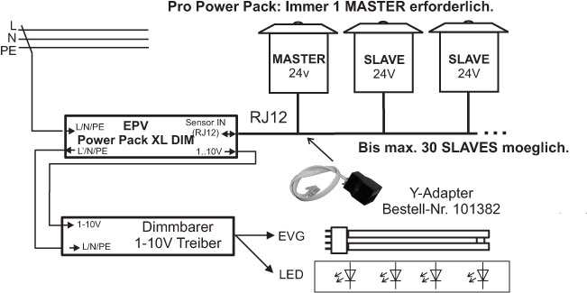 ecos Power Pack XL DIM