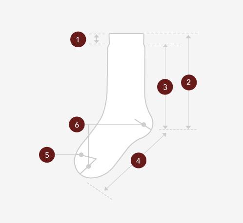 Anatomie d'une chaussette