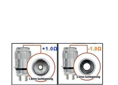 +1,0 & -1,0 Ohm coils