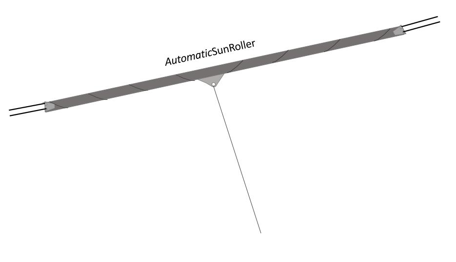 Zonnedoek techniek automatic sunroller
